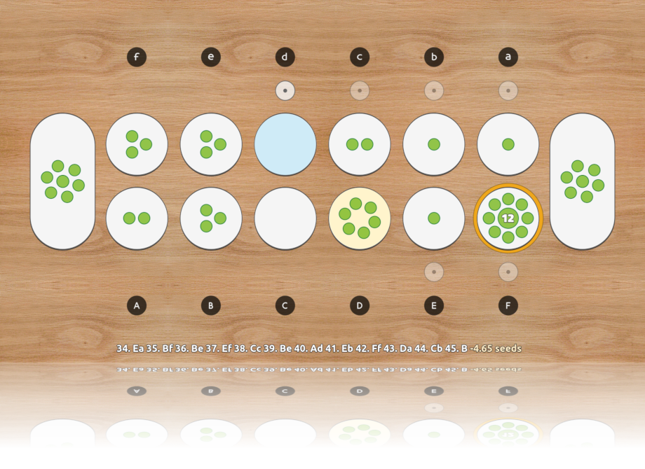 Play Mancala Against Your Computer Auale